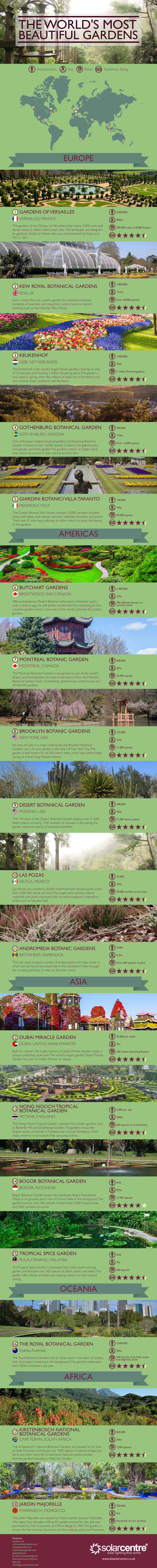 the world's most beautiful gardens